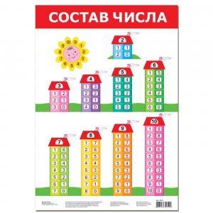 Плакат  Состав числа Дрофа-Медиа