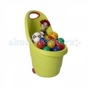 Корзина для игрушек Keter